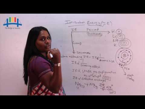 Ionization Energy (Chemistry- class 7,8,9,10)