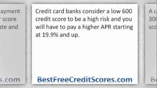 Is 637 a good credit score? Can I buy a car or get a credit card?