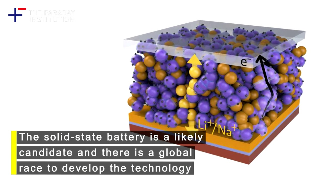 SOLBAT - Next generation solid-state battery technology