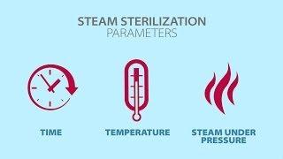 Loading a TableTop Steam Sterilizer (Autoclave)