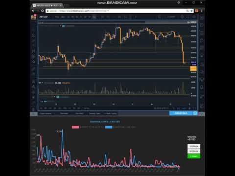 Bitmex 1 min scalping Strategy using Coinfarm XBT ratio
