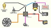 Electric Fan Wiring Diagram With Relay from i.ytimg.com