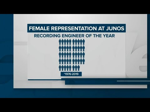 female-recording-engineers-still-rare-in-music-industry