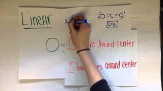 VESPR theory and building molecules
