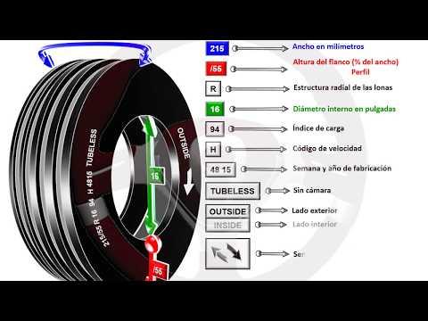 INTRODUCCIÓN A LA TECNOLOGÍA DEL AUTOMÓVIL - Módulo 9 (4/21)