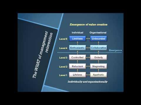 Management Paradigm Shift - Vlatka Hlupic - Stoos Connect 2013