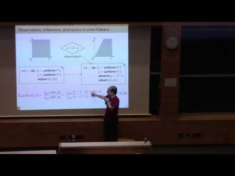 Exact Bayesian Inference by Symbolic Disintegration