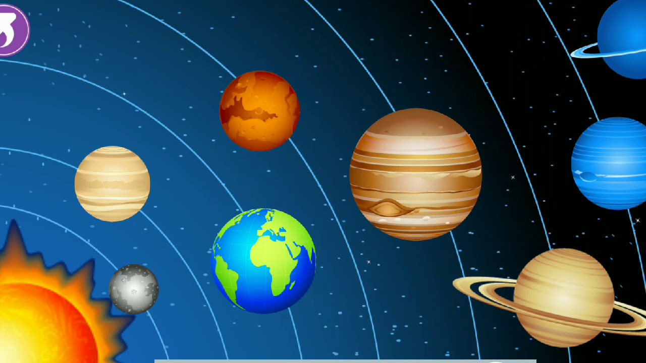 Картинка солнечная система для дошкольников