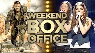 Weekend Box Office - May 15-17, 2015 - Studio Earnings Report HD