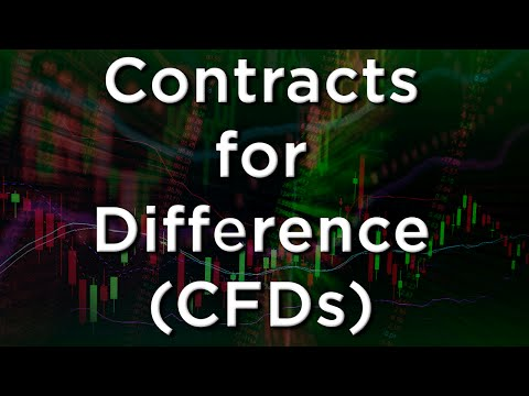 Contracts For Difference (CFDs)