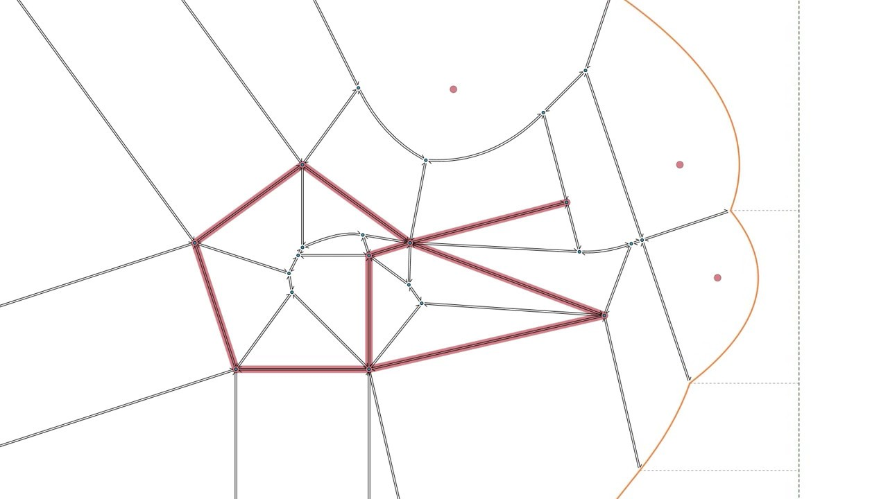 voronoi visualization of fortune u0026 39 s algorithm for connected lines