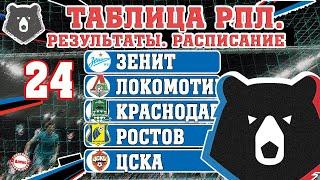 Чемпионат России по футболу РПЛ 24 тур Результаты таблица расписание