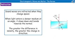 P5.3.1   Electromagnetic Waves and Matter H