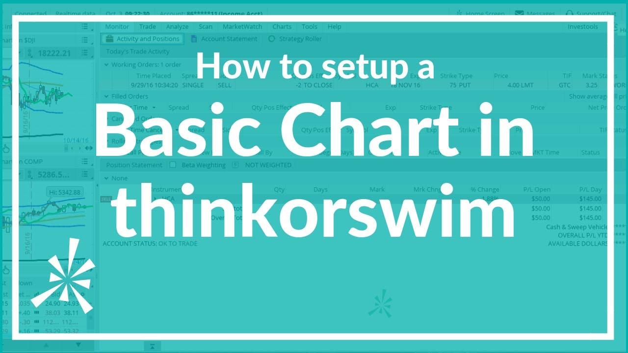 How to Setup a Basic Chart in thinkorswim