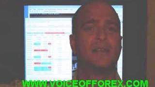 April 14 2008, Forex Wrap Up, G7, Dow, Oil, Israeli Crisis