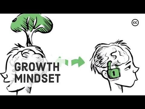 Teaching Your Son Or Daughter to possess a Growth Mindset