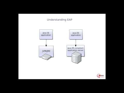 JBoss EAP - 01 Understanding EAP