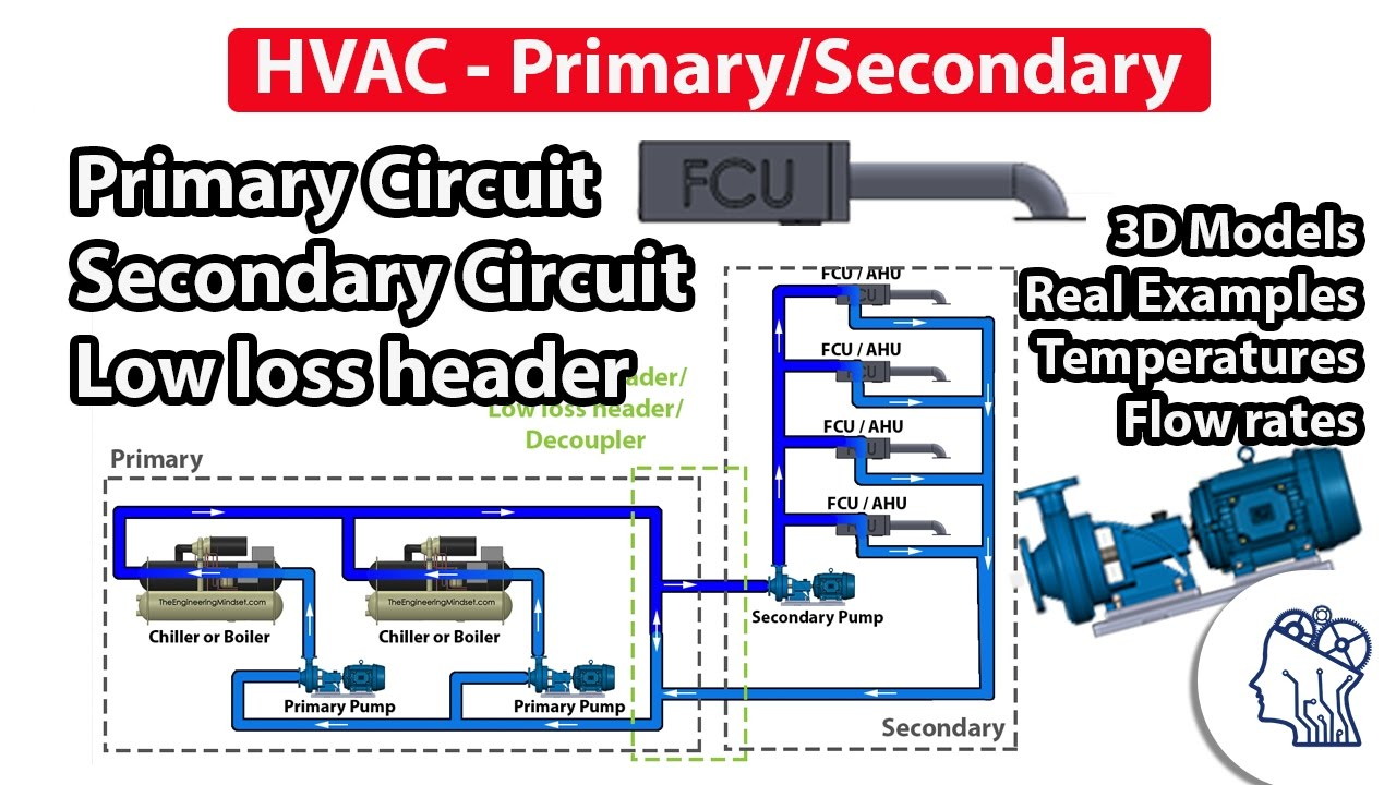 hvac primary secondary circuits youtube chilled water pump wiring diagram [ 1280 x 720 Pixel ]
