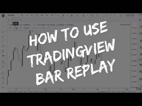 How to Use TradingView Bar Replay - Trading Heroes