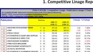 Competitive Advertising Tracking Reveals The PAR MARKET REPORT