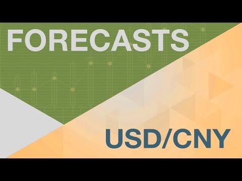 人民币/美元货币对预测