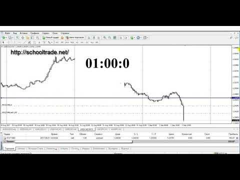 Торговля по времени форекс видео минимальное количество биткоинов