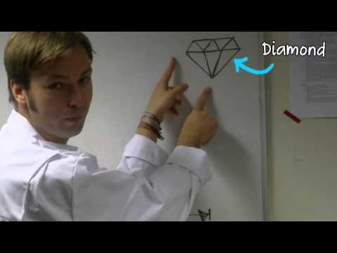 FOM Film: Vreemde quantummechanica