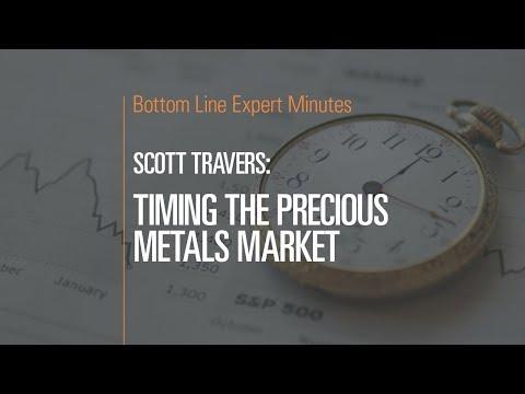Timing the Precious Metals Market