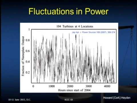Howard Hayden, ICCC10 (Panel 3: Energy Reality)