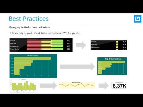 WEBINAR: How To Design Effective Dashboards