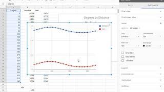 Polar Grid Example   Google Sheets    Step 7 2