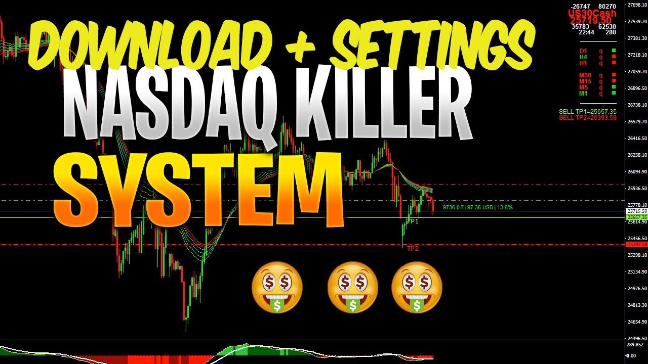 Nasdaq Trading Basics: How to Trade Nasdaq