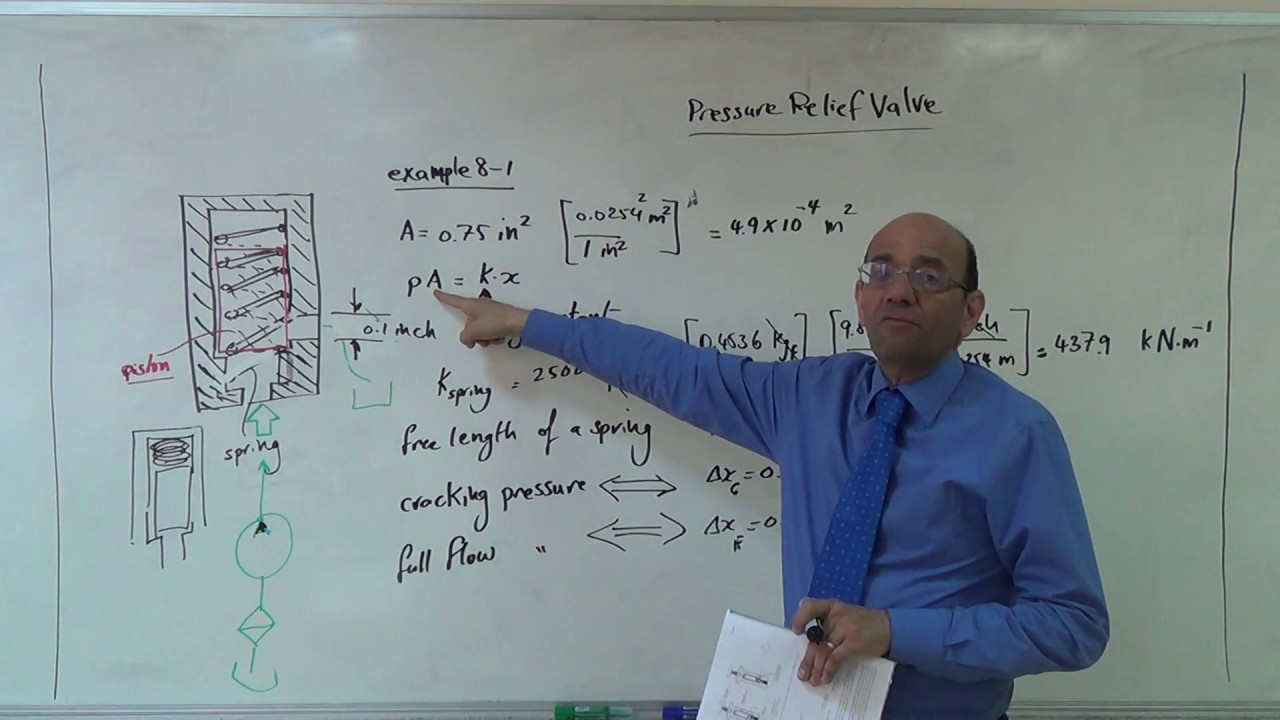 Numerical Example on the Calculations for the Pressure Relief Valve (a),  3/5/2017