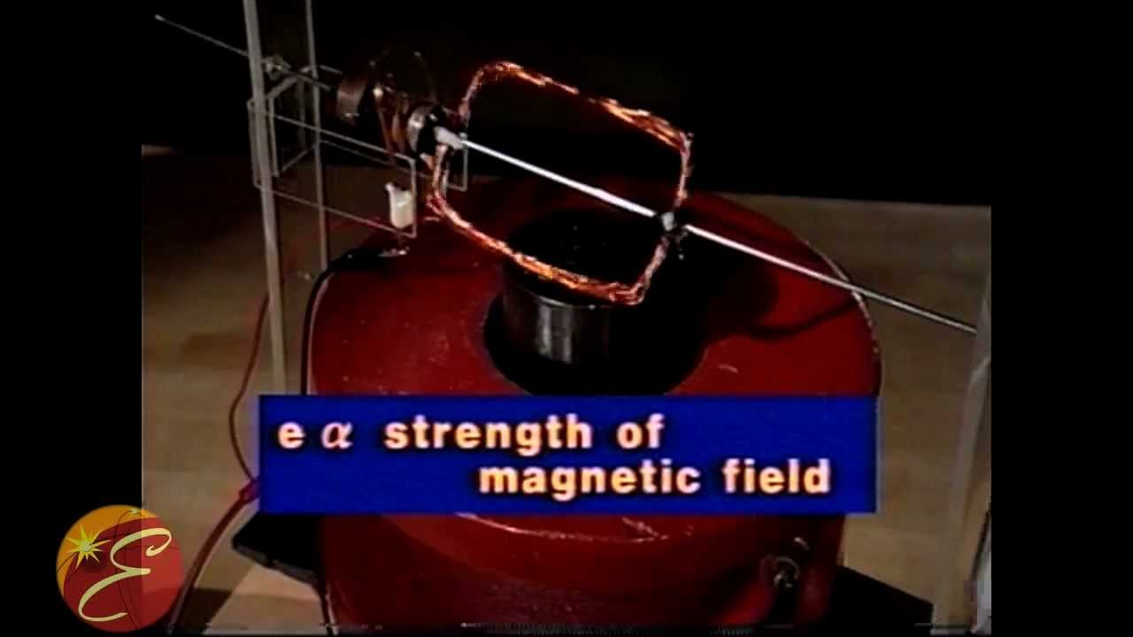 Induction and Electromagnetism