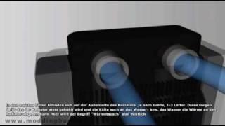 Wasserkühlung-FAQ - Video 1 - Wie funktioniert eine Wasserkühlung?
