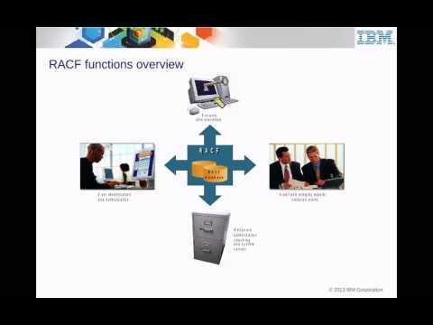 IBM Academic Initiative z/OS RACF Security Server - Unit 13
