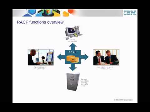 IBM Academic Initiative z/OS RACF Security Server - Unit 13