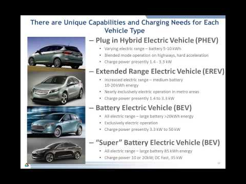 Northern Indiana Electric Vehicle Update