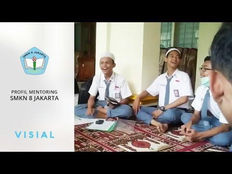 Profil Mentoring SMKN 8 Jakarta