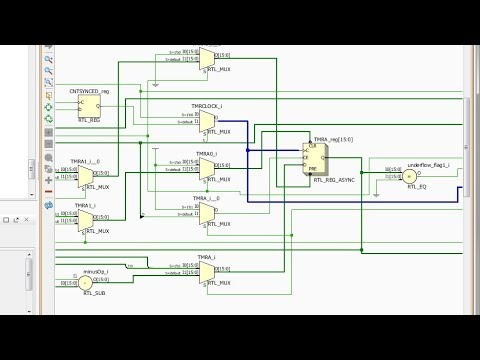 VHDL6526 update waffle - hazards, synchronous design and internal buses