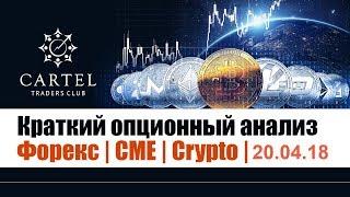 ▶ Краткий анализ опционных уровней на Форекс | CME | Crypto |