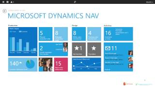 Microsoft Dynamics in the Cloud