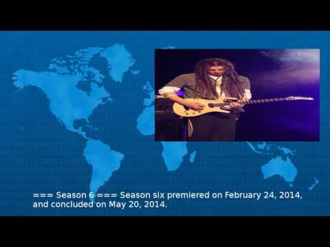 The Voice (U.S. Tv Series)  - Wiki