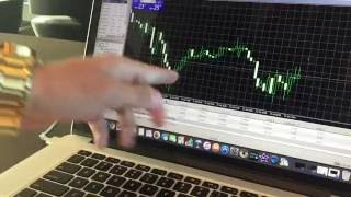 Basic Forex strategy for Beginners - Spencer Paris