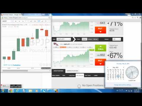 Best Binary Options Trading Brokers: Top Sites 2019 & User