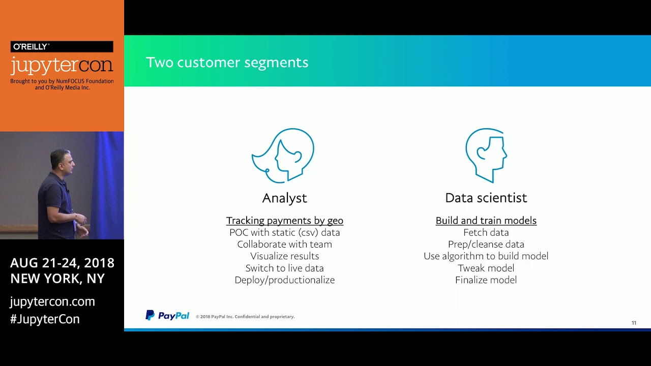 Image from PayPal Notebooks: Data science and machine learning at scale, powered by Jupyter