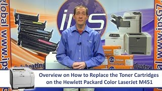 HP M451 - Replace the Toner Cartridges