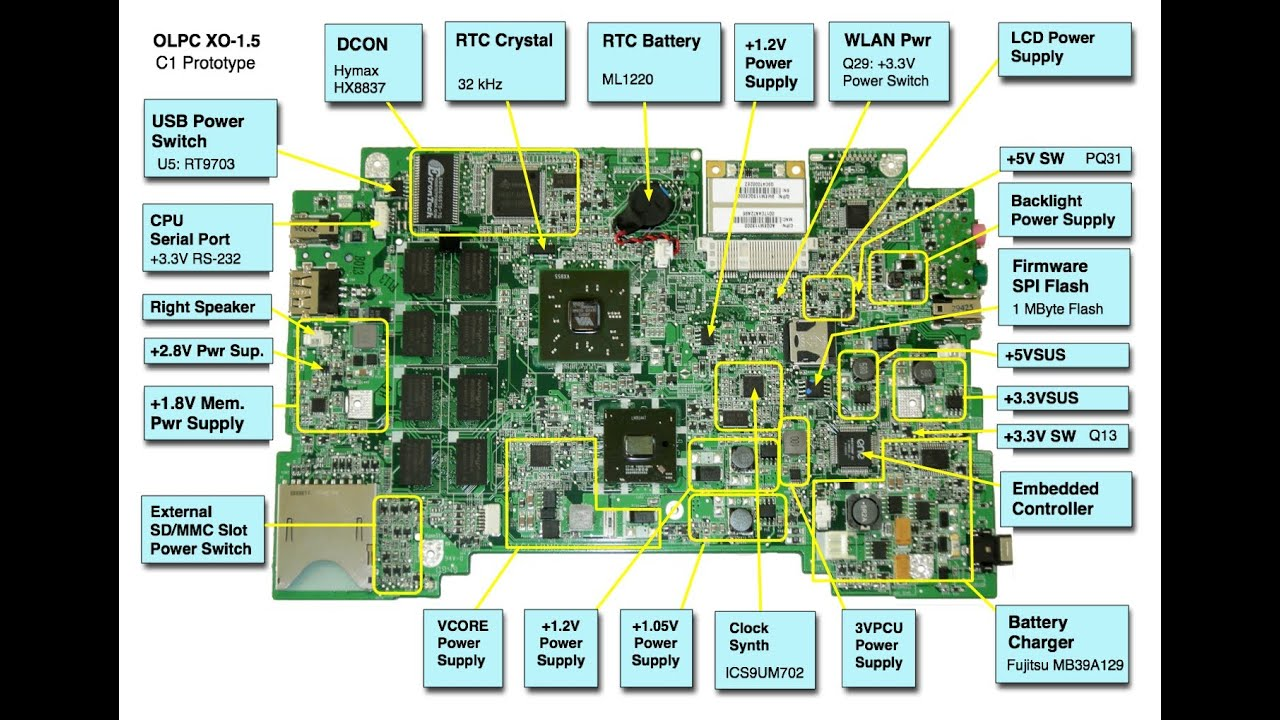 computer motherboard diagram motherboard diagram click on book hp motherboard diagrams [ 1280 x 720 Pixel ]