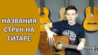 Как называются струны на гитаре - Урок гитары для начинающих #5