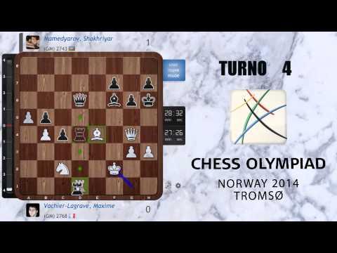 Riepilogo Turno 4 - Olimpiade Scacchi 2014 TROMSO